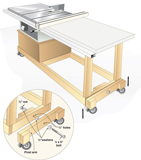 Mobile table saw base plans