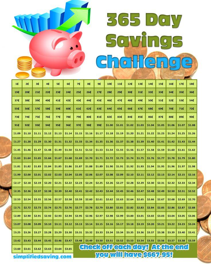 English 365 Day Money Challenge Printable | Calendar Template 2016