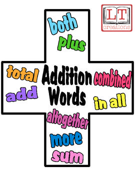Printables Addition Words addition words scalien long tail keywords related