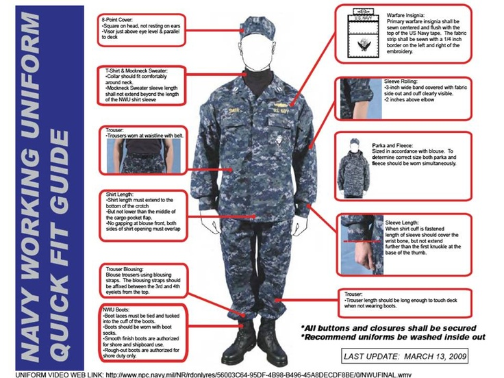 Navy working uniform quick guide.