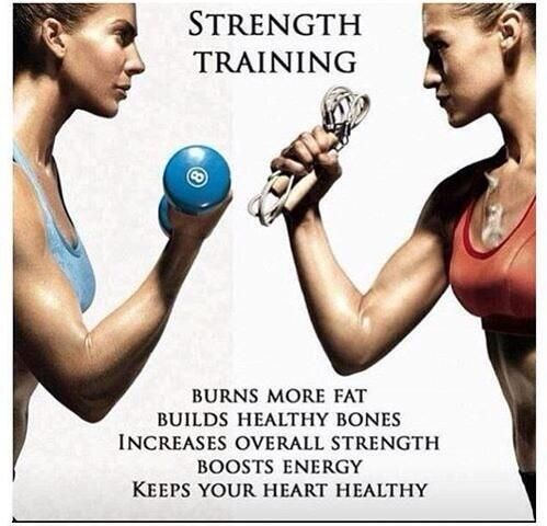 The Benefits Of Strength Training!