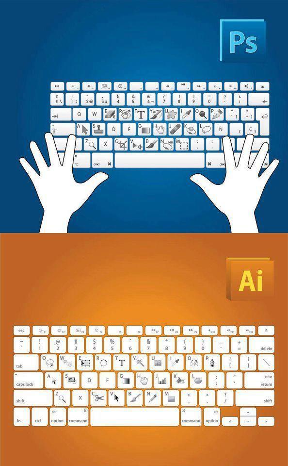 PS and AI short keys