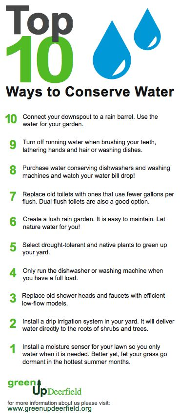 Best 28 tips to conserve water around water for Top 10 ways to conserve water