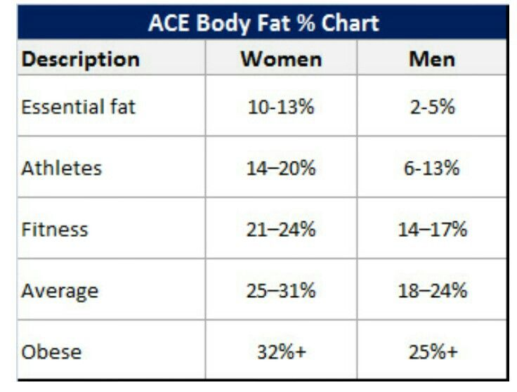 aces charting fresenius log in