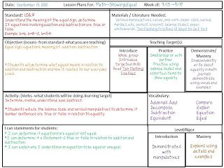 Common Core math lesson plan template | Math-for Classroom | Pinterest
