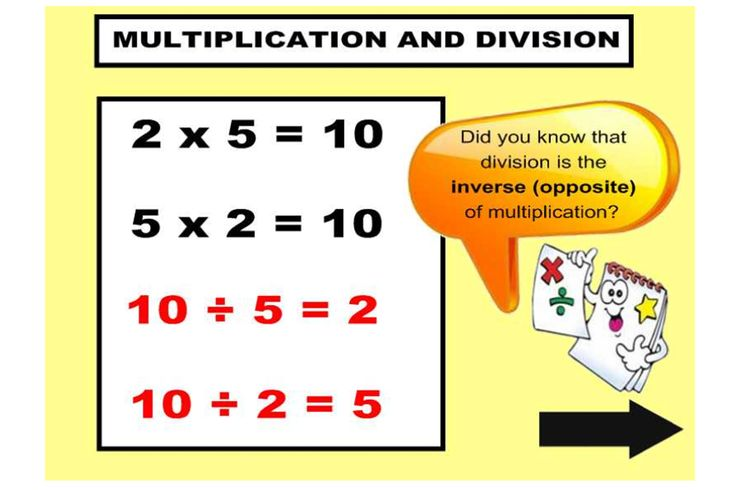 relationship between division and subtraction