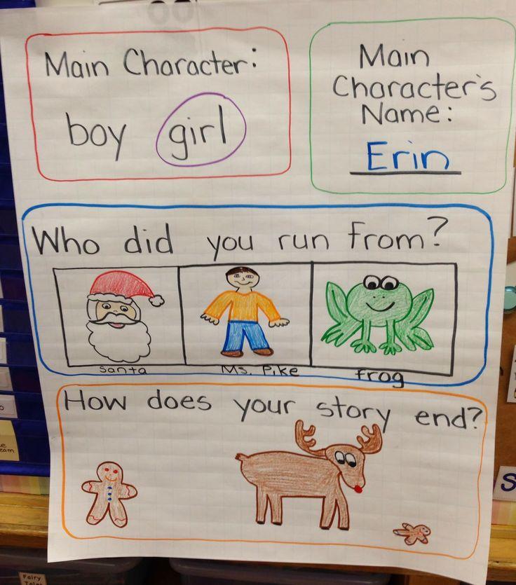 gingerbread man story writing | Writing Workshop | Pinterest