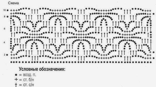Схема вязания крючком узор паучки 86