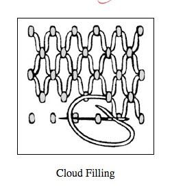 Cloud filling stitch.