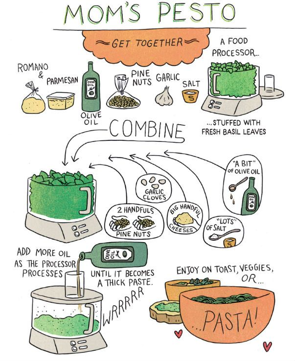 travel purses women Can A Graphic Novel Make Us Fall In Love with Cooking