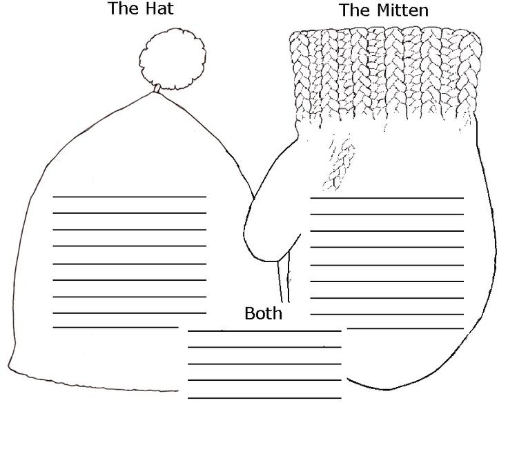 The Mitten - The Hat Venn Diagram | Winter school activities | Pint…