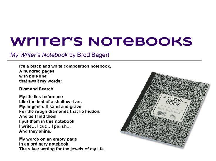 Online Bookmarking Tools for Teachers - LiveBinder