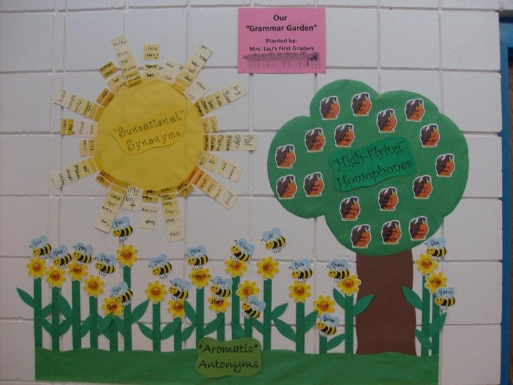 Our grammar garden bulletin board ideas pinterest for Garden design ideas cork
