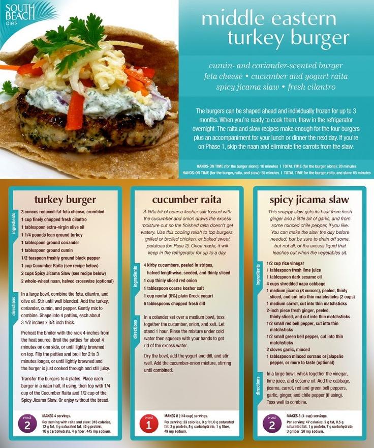 South Beach Healthy Burger. | The world of SBD. | Pinterest