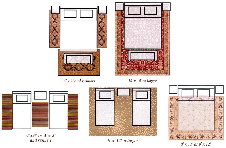 for Bedroom rug placement