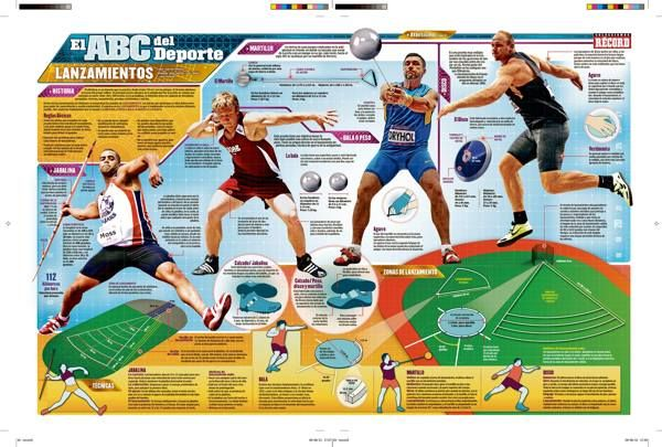 Sports ABC · 17: Ath