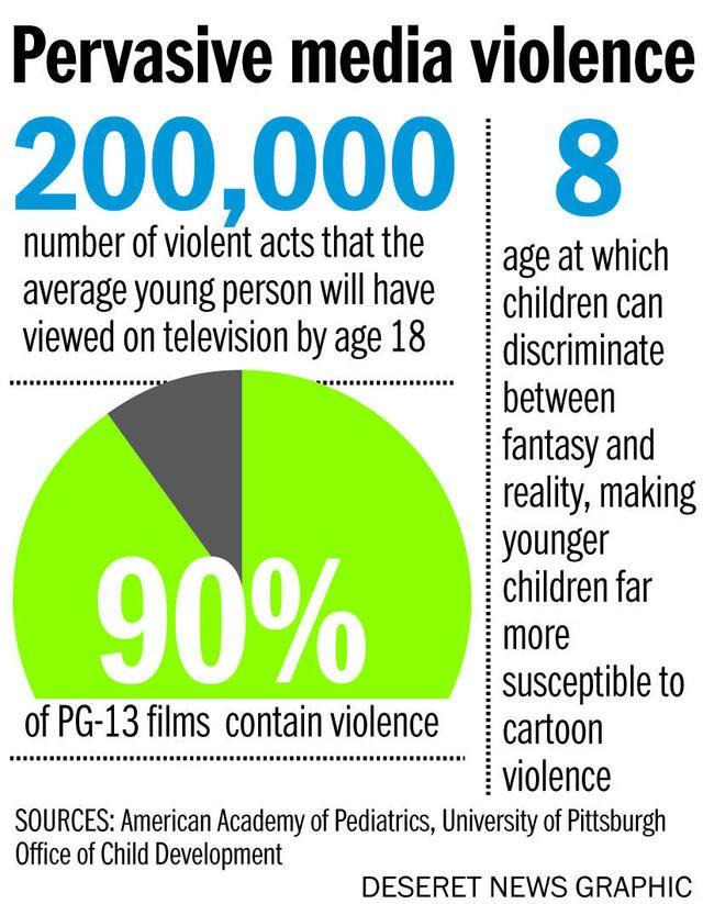 effects of tv on children essay