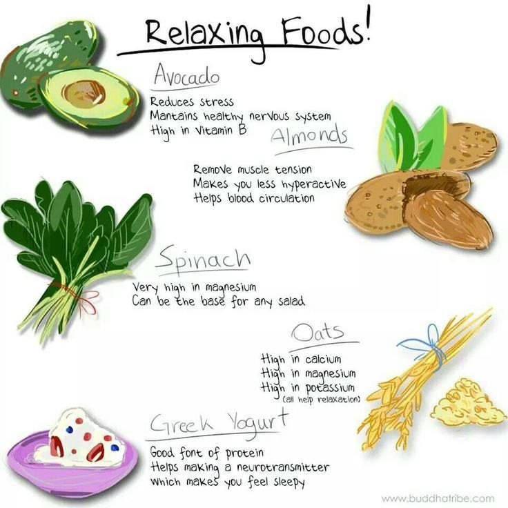 Foods That Relax Penile Blood Vessels