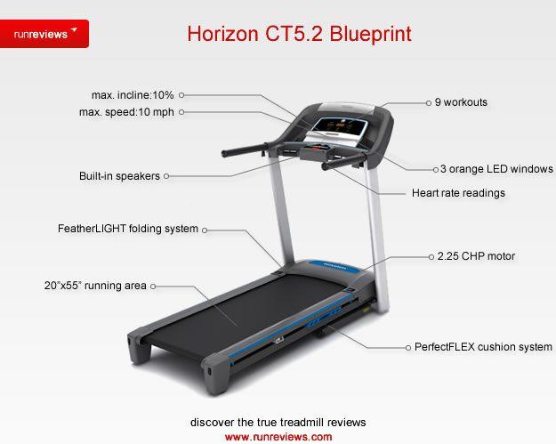 horizon fitness treadmill t25