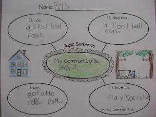 Community Service Essay