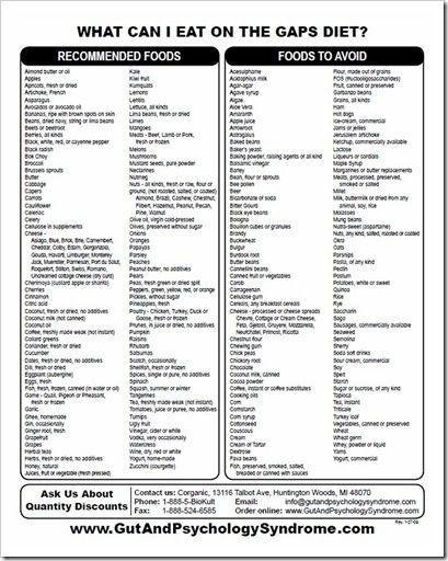 Mediterranean Diet Food List | mediterranean diet | Pinterest