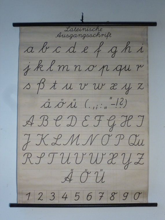 History of the Latin script