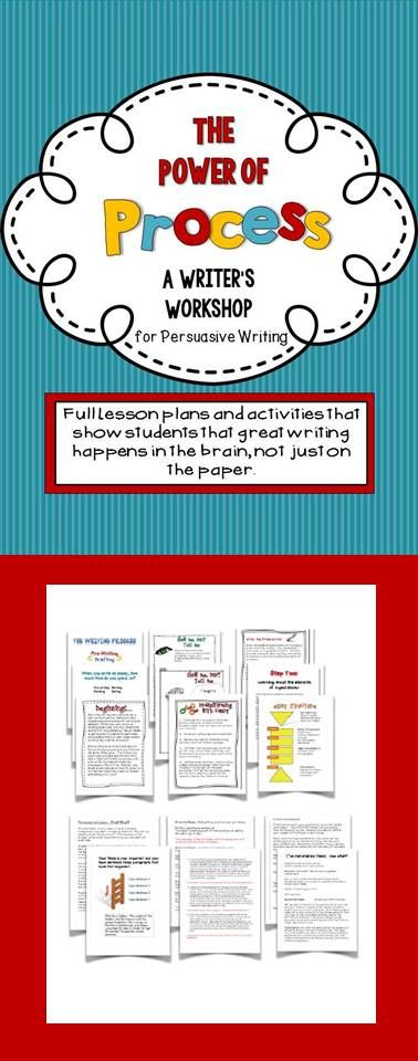 Process of writing a persuasive essay