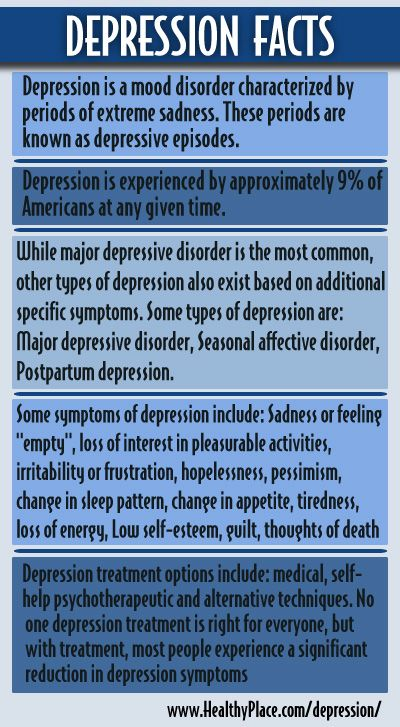 an understanding of the condition depression Alot health conditions understanding the different types of bipolar disorder author alot health team share here's a look at the different types of bipolar disorder although episodes of depression may also be present.