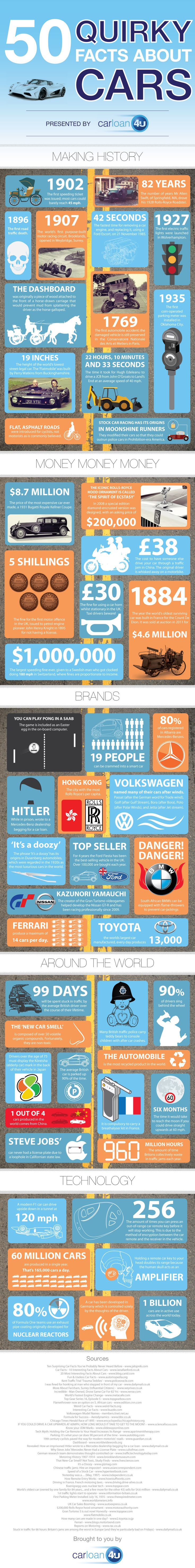 50 Facts About Cars