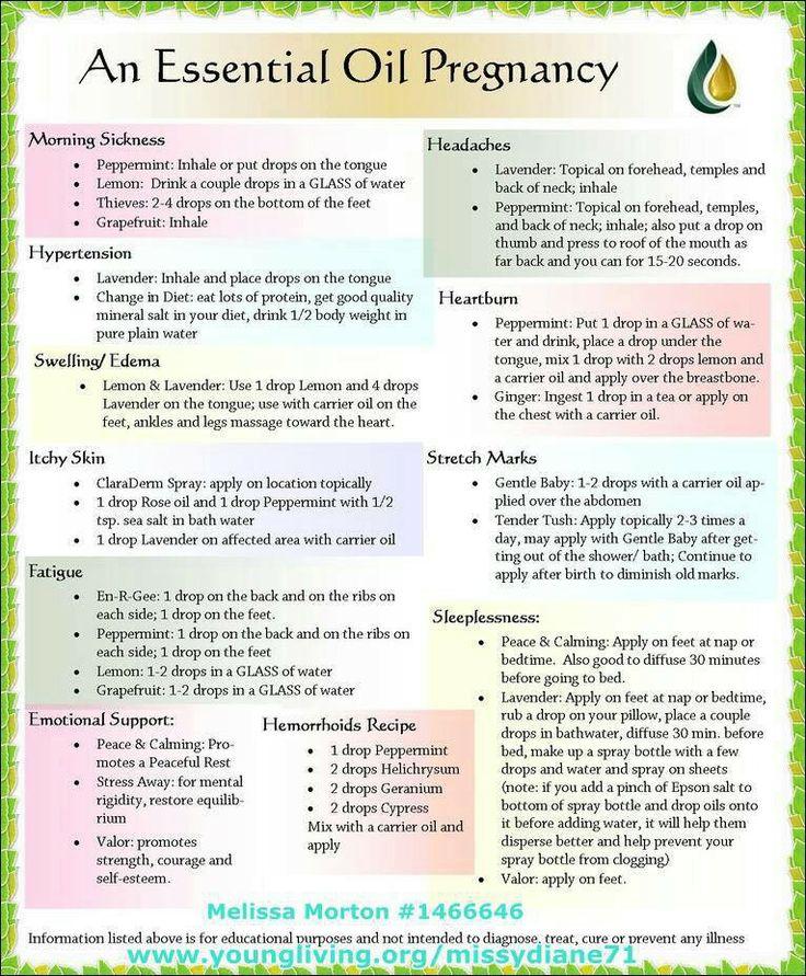 Essential oils & Pregnancy | Class Work | Pinterest
