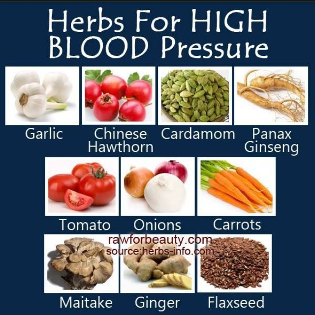 Herbs for high blood pressure hypertension