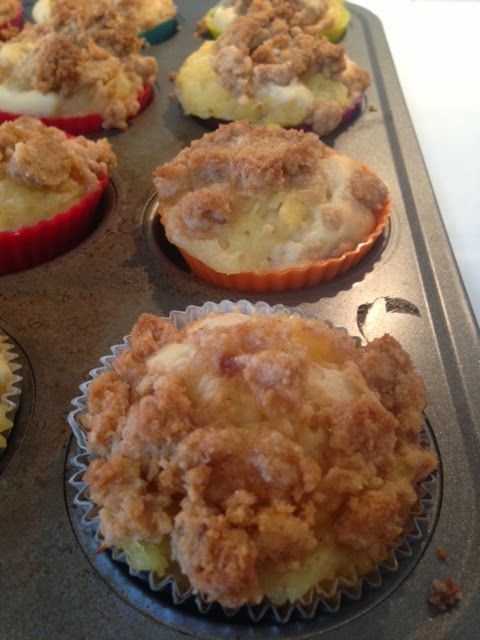 Pineapple muffins. These can be easily adapted to real food. Looks ...