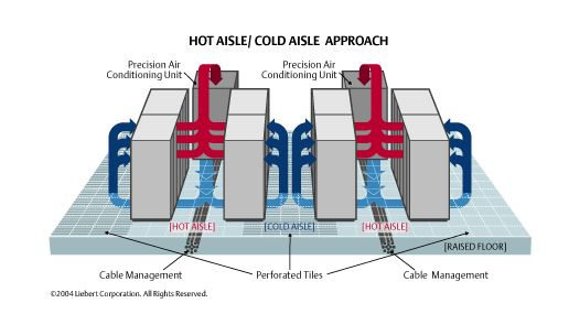 Piping Uponor in addition Fundamentals Of The Automotive Cabin Climate Control System besides DispForm likewise Ammonia Cooling together with The Science Behind Refrigeration. on hvac chiller basics