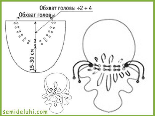Как сшить головной платок 107