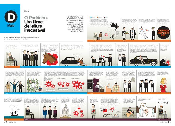 kelseyann magazine layout