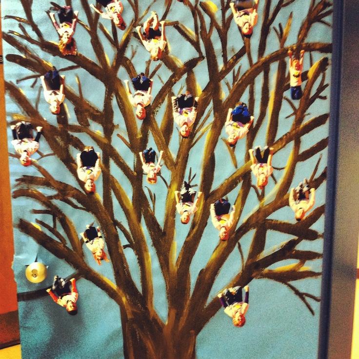 Upside Down Hanging Monkey Hanging Upside Down Monkey Bar