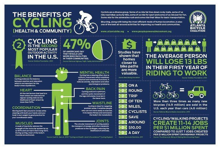 The Benefits of Cycling from the Atlanta Bicycle Coalition.    #cycling #thePROp