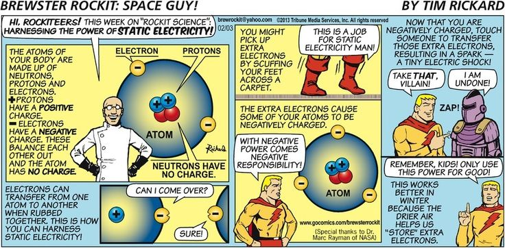 atom comic strip Using the back of this page, create a cartoon/comic strip to help you remember the scientists we have been learning about, involved with advancing the atomic theory.