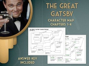 an analysis of characters in the great gatsby Character analysis learn with flashcards, games, and more — for free.