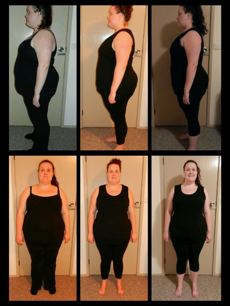 Want to lose weight urgently