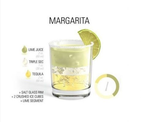 margarita | Food & Drink | Pinterest