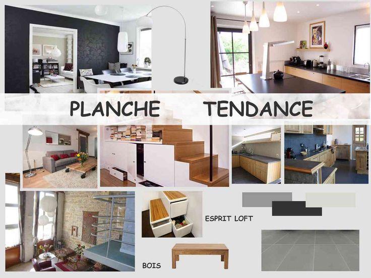planche tendance esprit loft planche de tendance pinterest. Black Bedroom Furniture Sets. Home Design Ideas