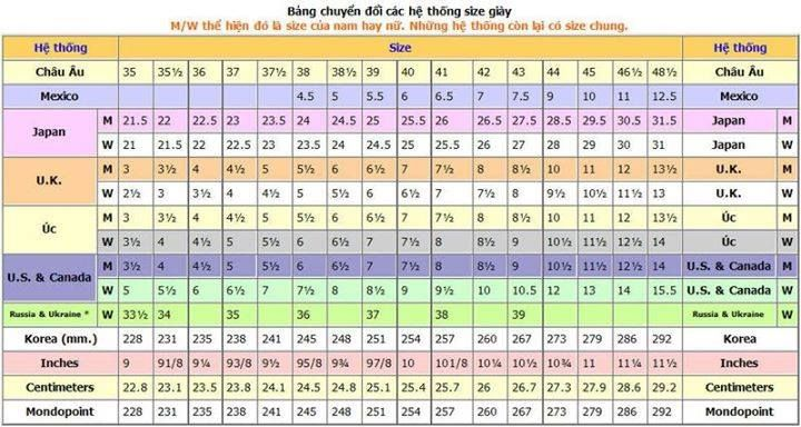 Use the shoe size converter charts below to convert your shoe size across any of the various shoe sizing systems used worldwide. Our shoe size conversion charts .