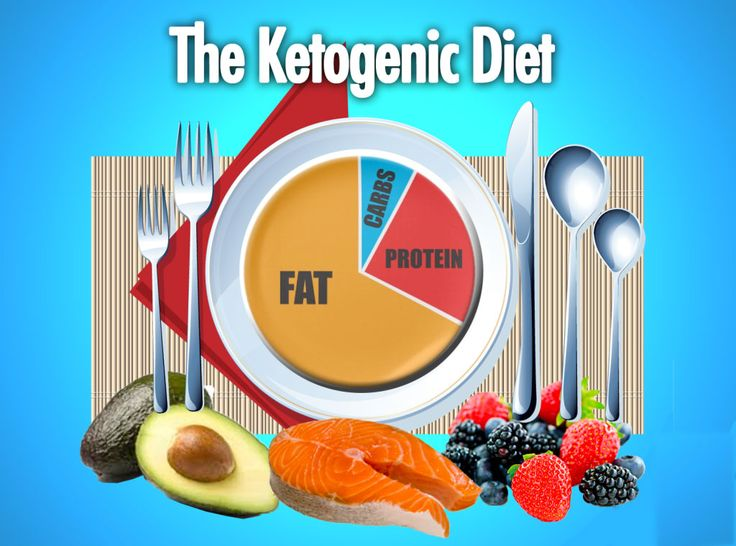 KETO RESOURCES