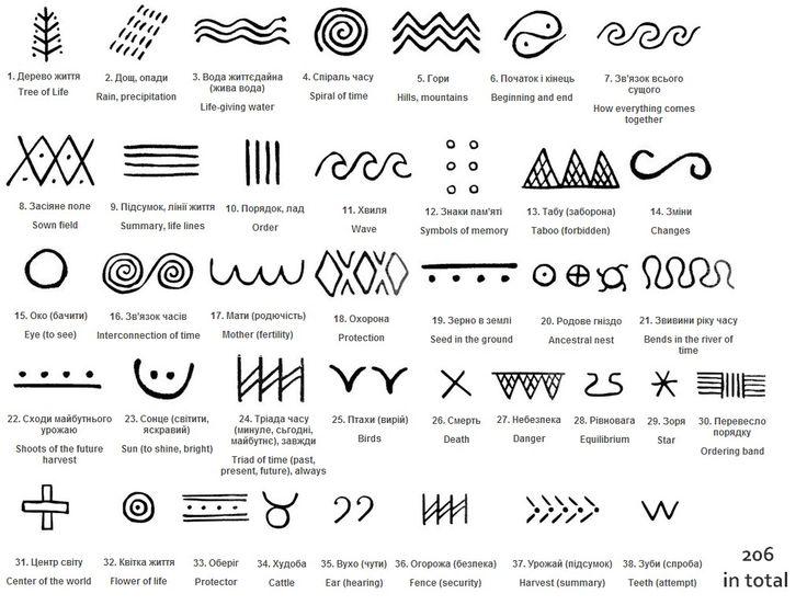 symbols and symbolism in fahrenheit 451 essays
