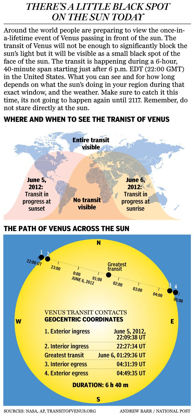 Transit of Venus sets stargazers abuzz over once-in-a-lifetime event — here's how to see it