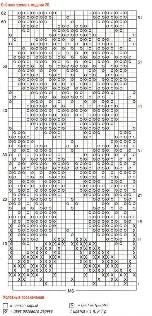 Ажурные узоры схемы для варежек спицами схемы