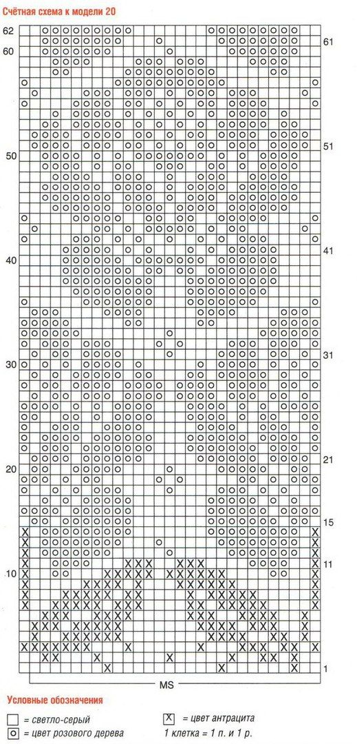 Схема вышивания крестом - Снегирь и рябина Большой выбор