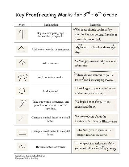 Worksheets Proofreading Marks Worksheet marks worksheet delibertad proofreading delibertad