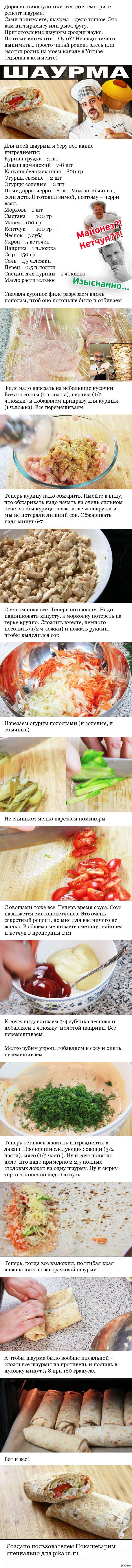 Мясо для шаурмы в домашних условиях рецепт